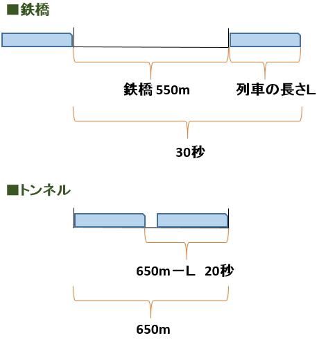 saitama-23-q3-2