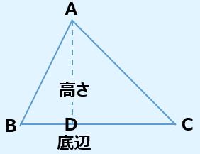 三角形面積公式
