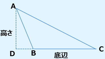 三角形の面積を求める