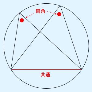 tokyo-sugaku-h24-07-q2-2