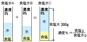 tokyo-sugaku-h26-4-q2-2-3