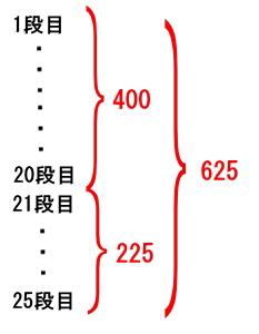 h27-2-20-q3-2