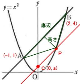 okinawa-h25-sugaku-f-q4-3