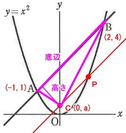 okinawa-h25-sugaku-f-q4-4