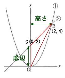 okinawa-h26-sugaku-f-q5-3