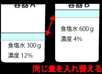 oosaka-sugaku-f-h27-5-21-q2-1