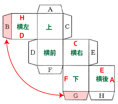 saitama-sugaku-h29-t-q4-4