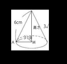 oosaka-sugaku-t-h28-8-26-q4-3