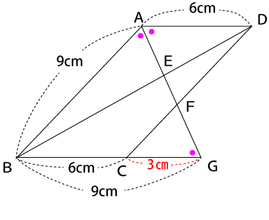 図形の角度