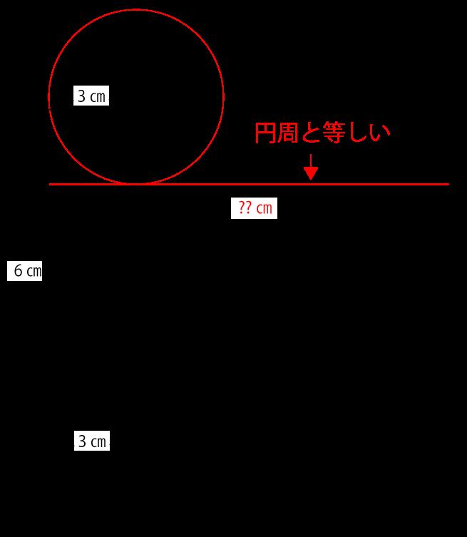 直円柱の側面積