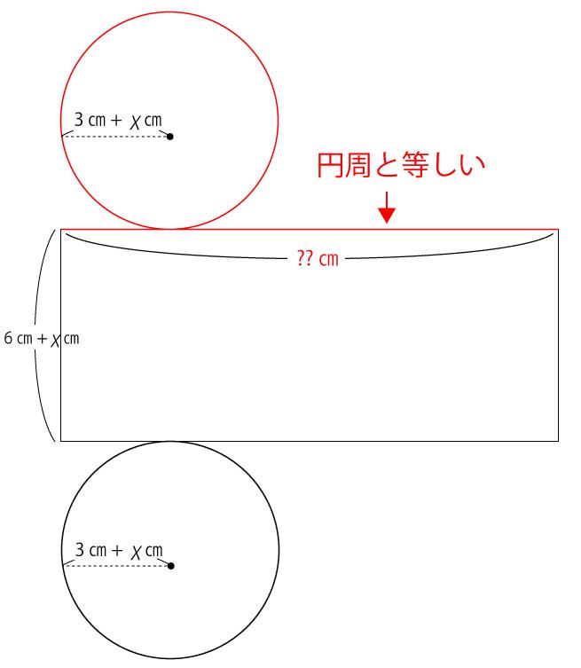直円柱の表面積