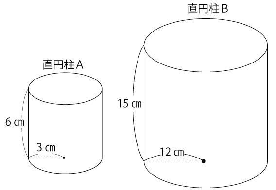 二つの直円柱