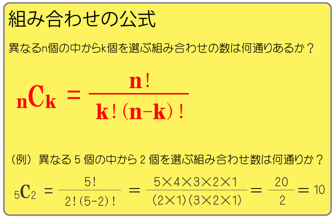 組み合わせ数の公式
