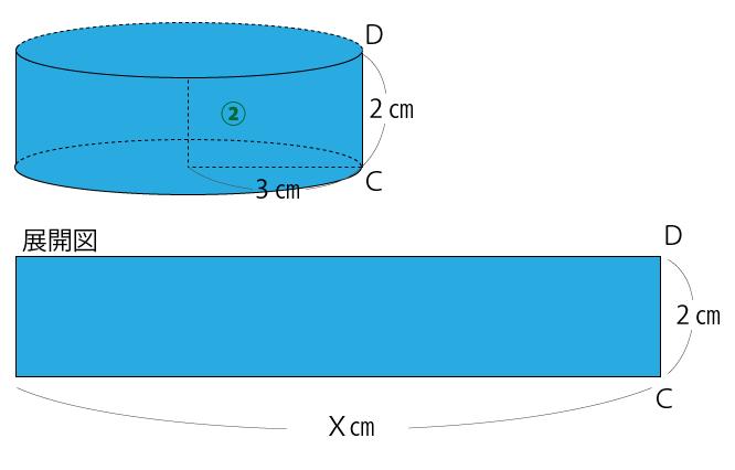 円柱の側面積