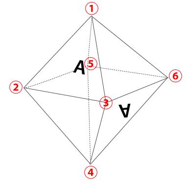 正八面体の頂点