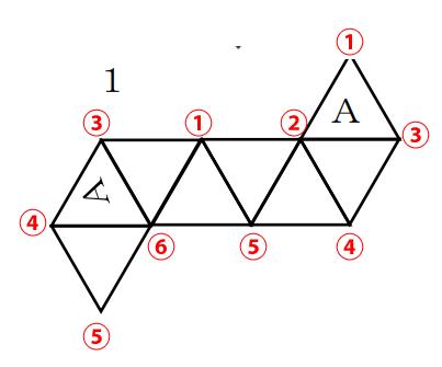 正八面体の展開図