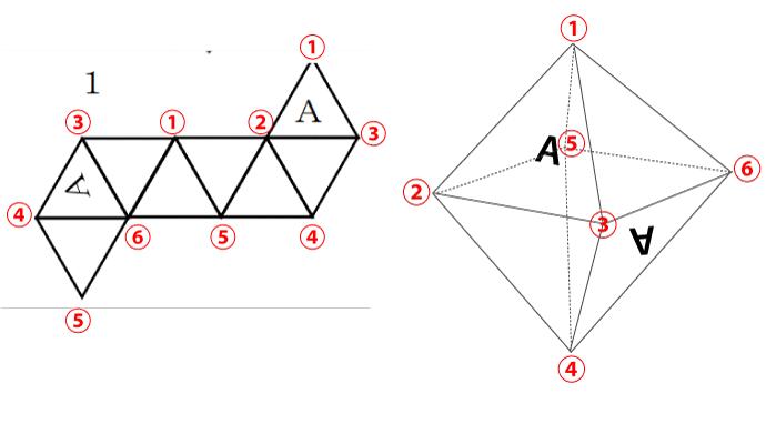 正八面体の図形比較