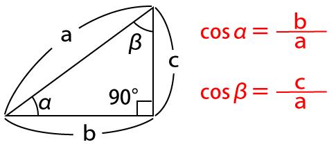 直角三角形とcosθ