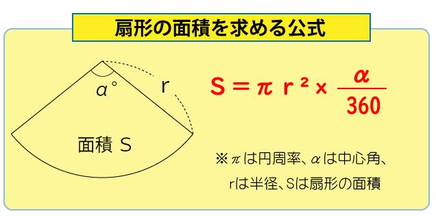 扇形の面積の公式