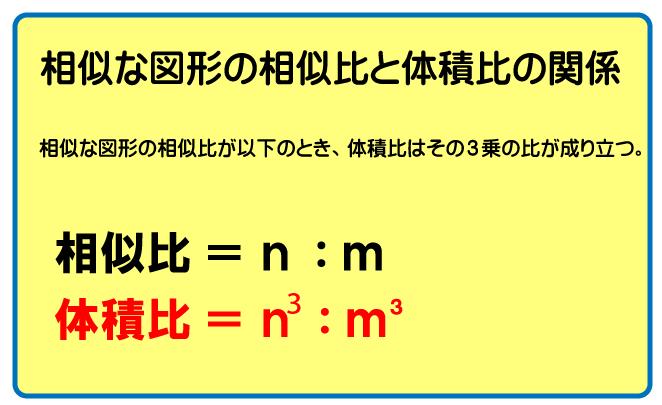 相似な図形の相似比と体積比の関係