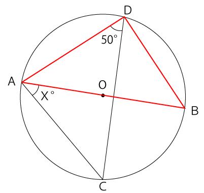 円に内接する三角形の角度