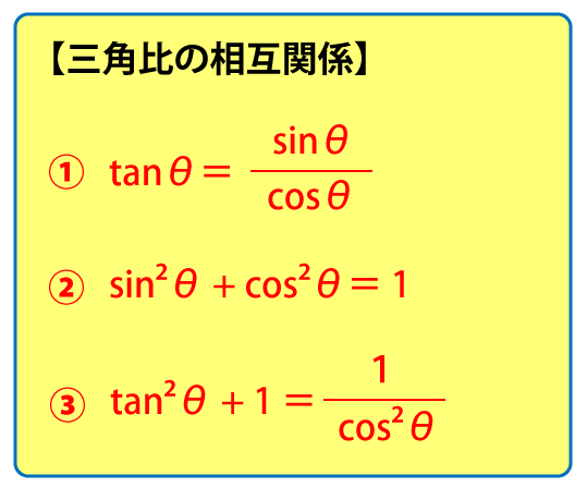 三角比の相互関係