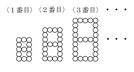 碁石を並べた図形
