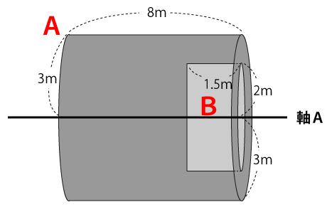 立体を回転させた図形