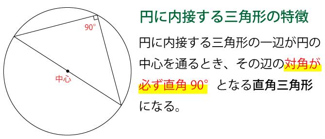 円に内接する三角形の特徴