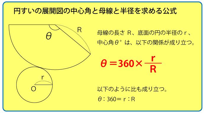 円すいの展開図の中心角と母線と半径を求める公式