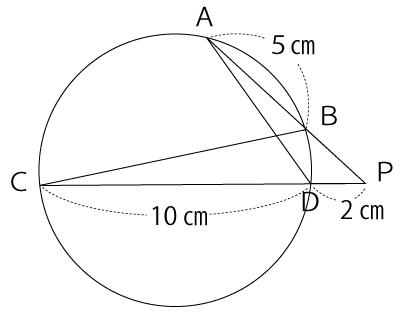 円の弦の長さ