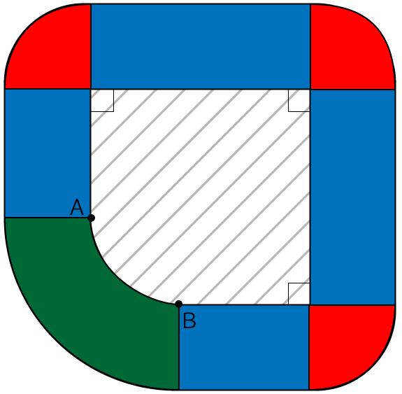 円が転がってできる図形の面積