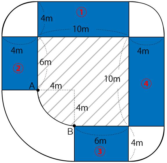 長方形の面積
