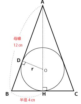 三角形に内接する円