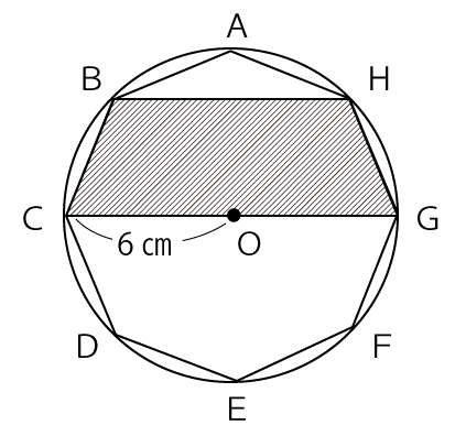 円に内接する正八角形