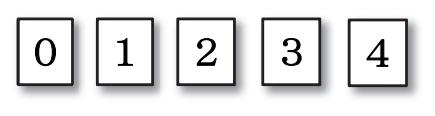 5枚のカードの出目