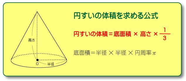 円すいの体積を求める公式