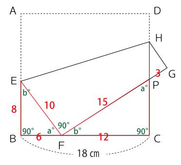 相似な三角形
