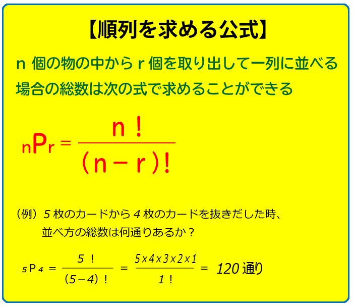 順列の公式