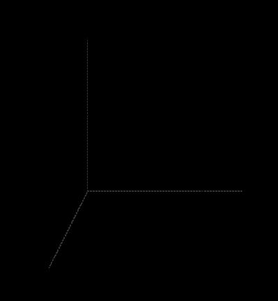 立方体の図形
