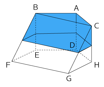 立体の体積