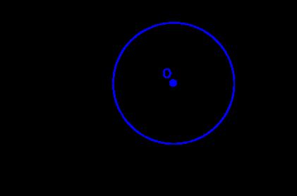 三角形の外接円