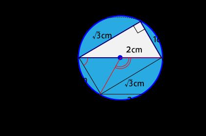 三角形の外接円の面積