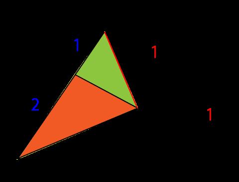 三角形の高さ