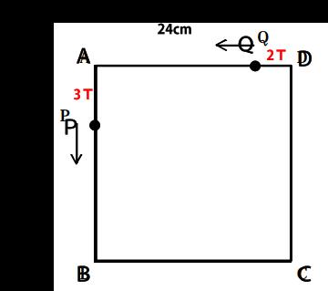 四角形と周囲を回る速さ