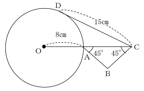 円と線の長さ
