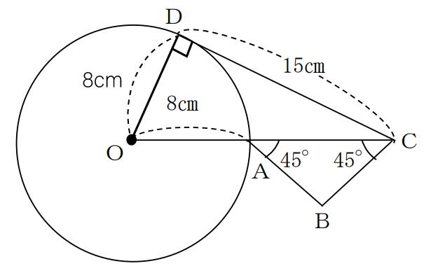 円と円の接線