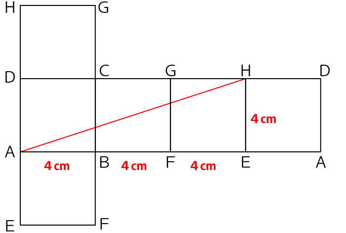 四角形の展開図