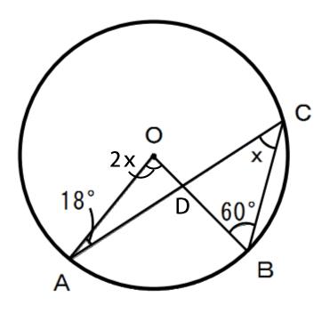 円と中心角