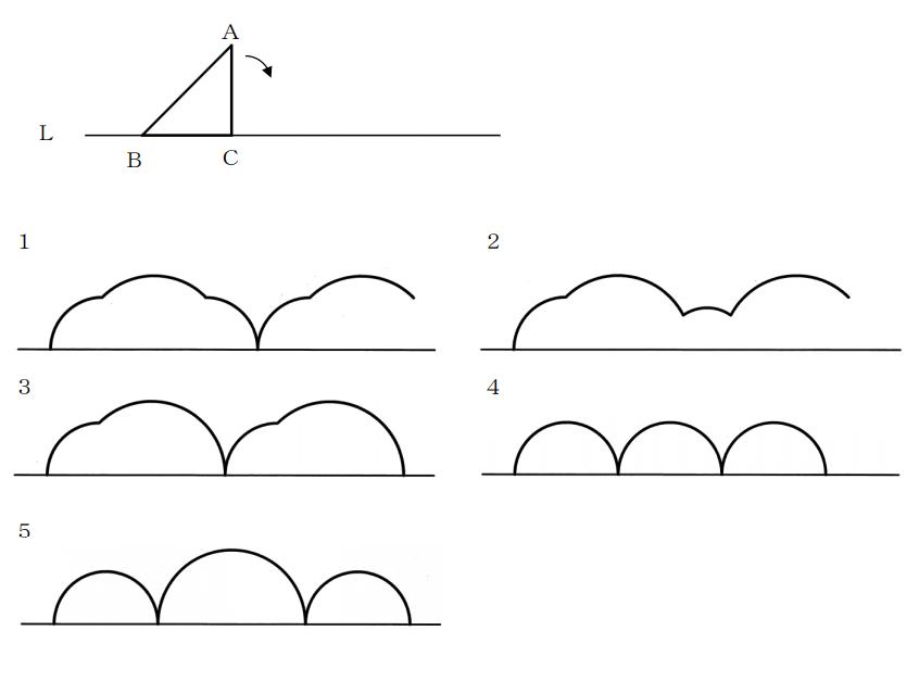 三角形を転がした時の頂点の軌道